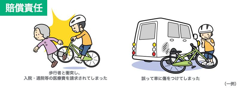 自転車事故補償コースの補償内容(賠償責任)