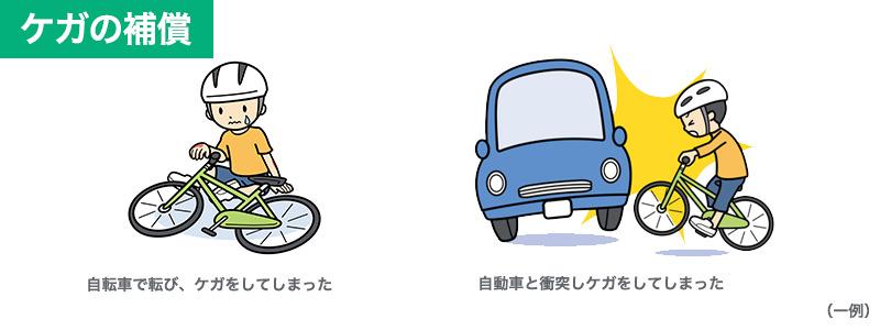 自転車事故補償コースの補償内容(ケガの補償)
