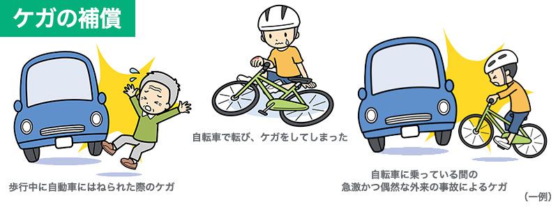 交通傷害ワイド補償コースの補償内容(ケガの補償)